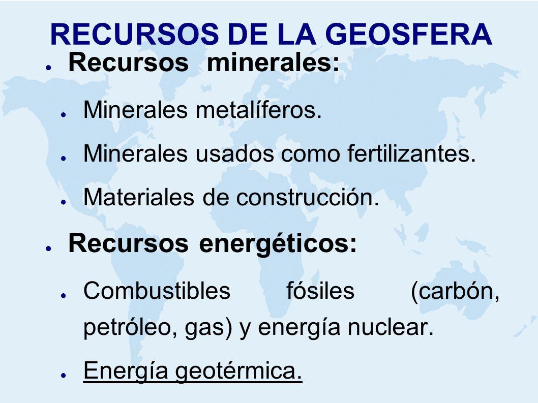 RECURSOS DE LA GEOSFERA Recursos minerales: Minerales metalíferos. Minerales usados como fertilizantes. Materiales de construcción. Recursos energétic