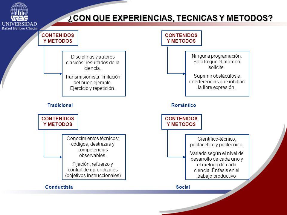 ¿CON QUE EXPERIENCIAS, TECNICAS Y METODOS? Tradicional CONTENIDOS Y METODOS Disciplinas y autores clásicos; resultados de la ciencia. Transmisionista.