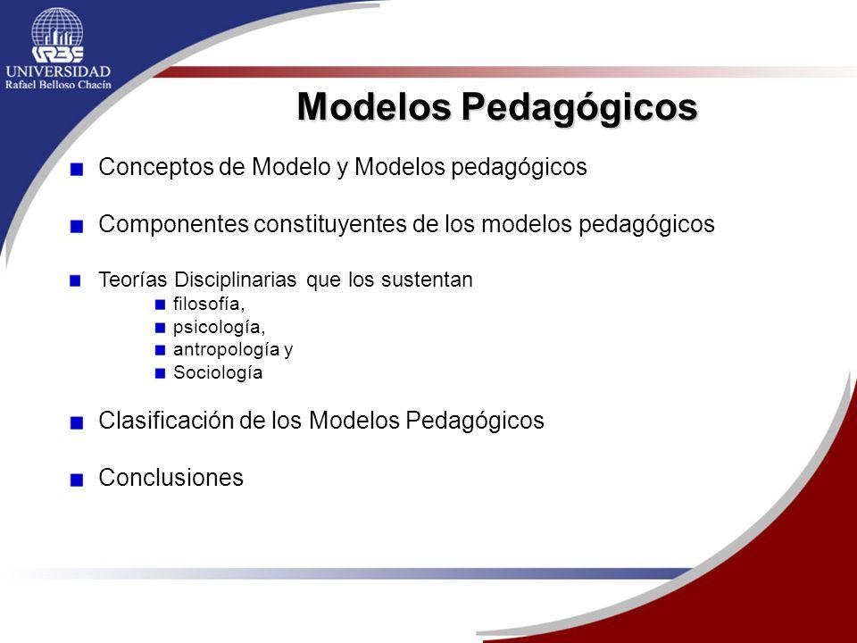 Modelos Pedagógicos Conceptos de Modelo y Modelos pedagógicos Componentes constituyentes de los modelos pedagógicos Teorías Disciplinarias que los sus