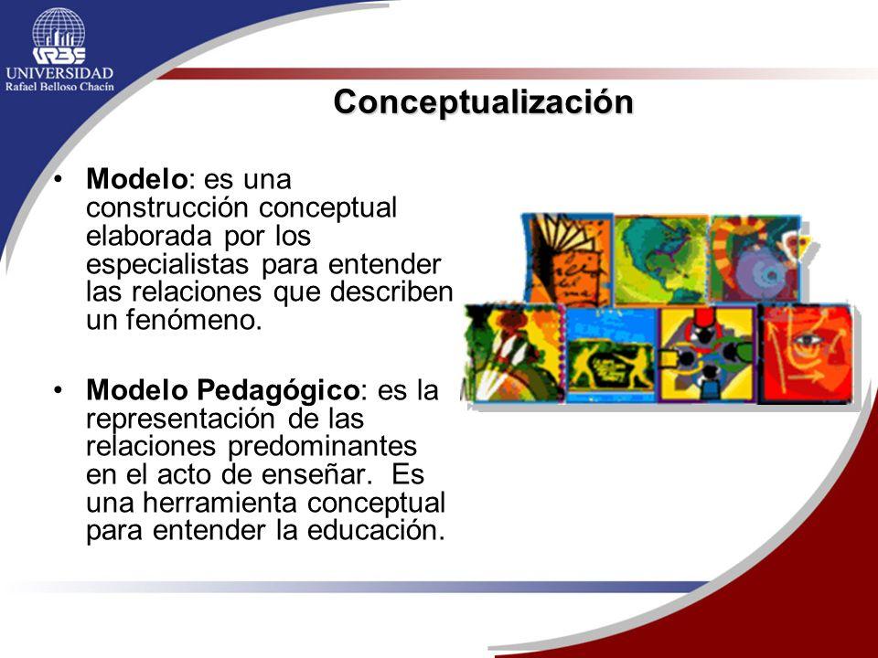 Modelo: es una construcción conceptual elaborada por los especialistas para entender las relaciones que describen un fenómeno. Modelo Pedagógico: es l