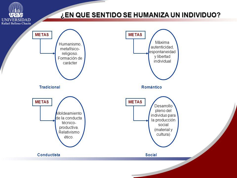 ¿COMO SE DESARROLLA EL PROCESO DE HUMANIZACIÓN.
