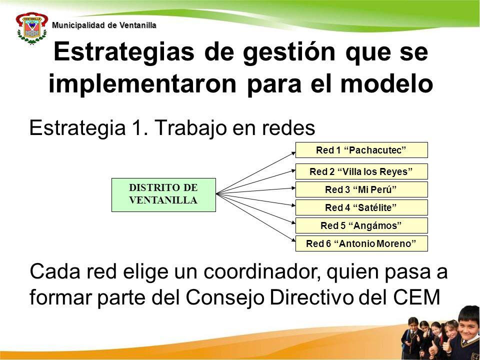 Municipalidad de Ventanilla Estrategias de gestión que se implementaron para el modelo Estrategia 1. Trabajo en redes DISTRITO DE VENTANILLA Red 1 Pac