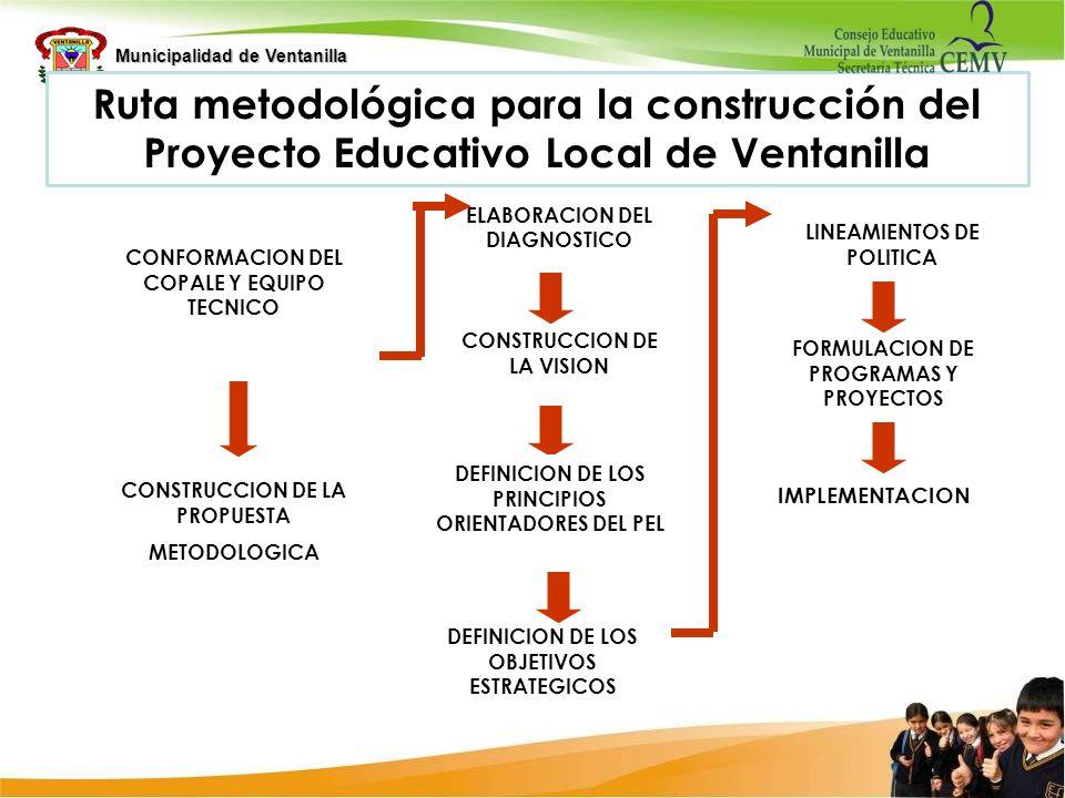 Municipalidad de Ventanilla Ruta metodológica para la construcción del Proyecto Educativo Local de Ventanilla CONSTRUCCION DE LA PROPUESTA METODOLOGIC