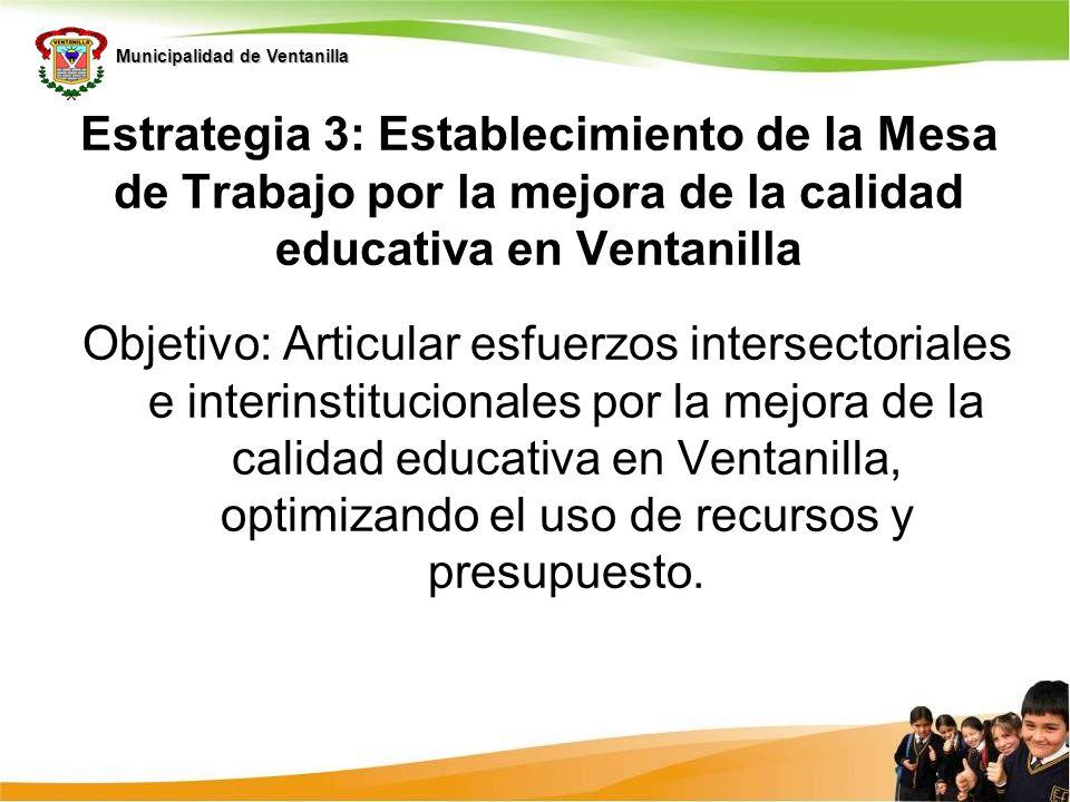 Municipalidad de Ventanilla Estrategia 3: Establecimiento de la Mesa de Trabajo por la mejora de la calidad educativa en Ventanilla Objetivo: Articula