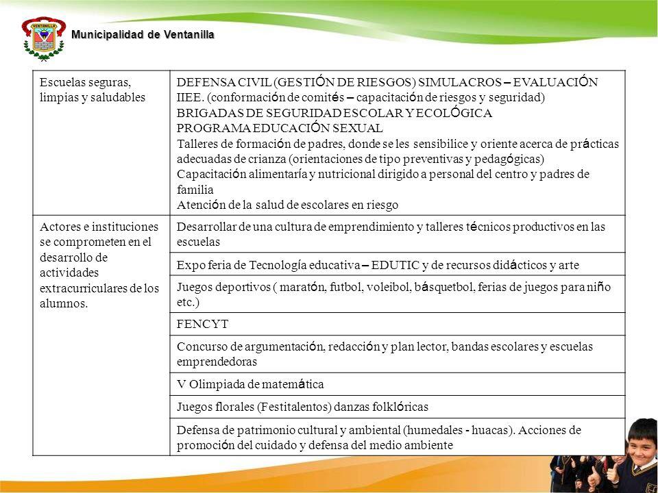 Municipalidad de Ventanilla Escuelas seguras, limpias y saludables DEFENSA CIVIL (GESTI Ó N DE RIESGOS) SIMULACROS – EVALUACI Ó N IIEE. (conformaci ó