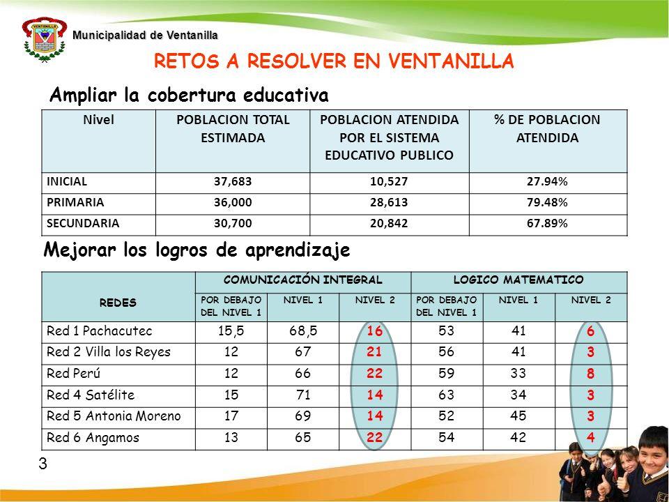 Municipalidad de Ventanilla Culminación de los niveles de primaria y secundaria Respecto de las tasas de conclusión, tenemos que en Ventanilla, el porcentaje de niños que culmina la primaria oportunamente es de 82.7% (siendo este porcentaje menor al promedio total del Callao: 85.5%).