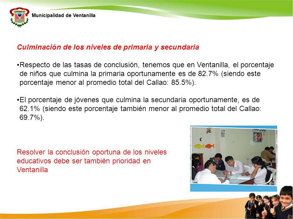 Municipalidad de Ventanilla Nivel educativo de la población en Ventanilla Solo 29% de la población total de Ventanilla tiene secundaria completa Ventanilla, junto con Carmen de la Legua, son los distritos chalacos con mayor población SIN instrucción.
