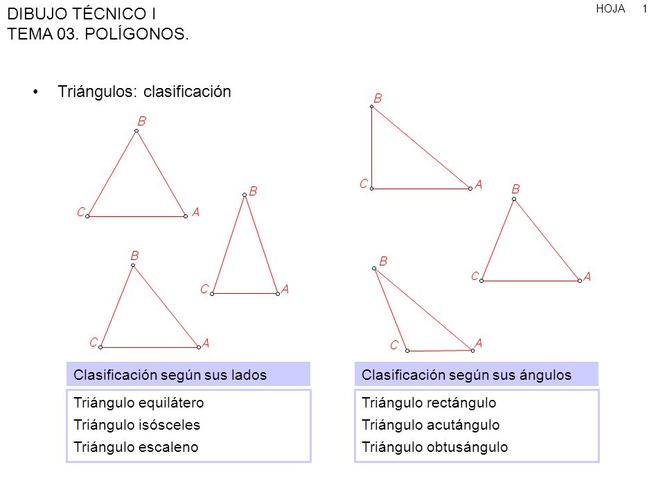 HOJA DIBUJO TÉCNICO I TEMA 03.POLÍGONOS. 22 Polígono de 7 lados, conociendo el lado 1.