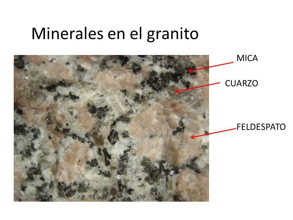 Minerales en el granito MICA FELDESPATO CUARZO