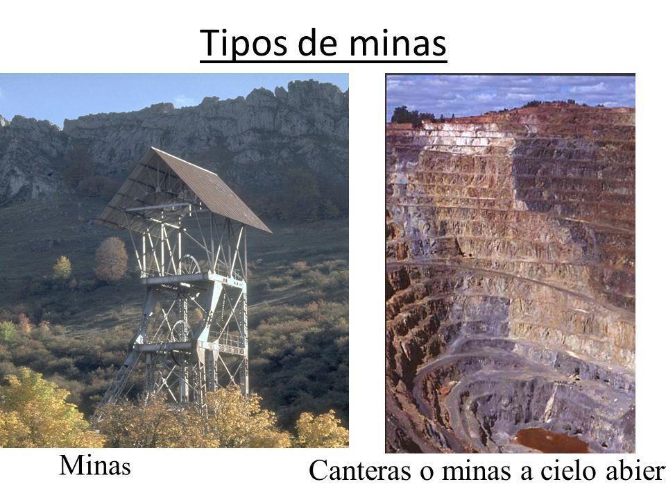 Tipos de minas Mina s Canteras o minas a cielo abierto