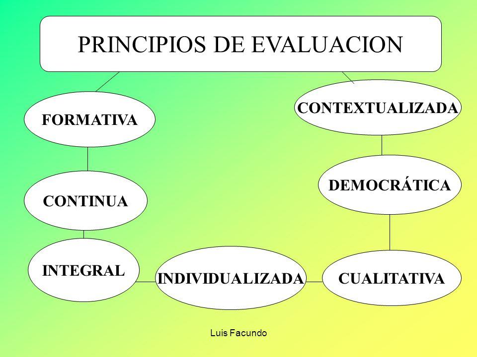 Luis Facundo FUNCIONES DE LA EVALUACION a- Definición de los significados pedagógicos y sociales b.- Funciones sociales c.- Poder de control d.- Funci
