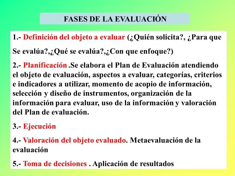 Luis Facundo 6.- ES DEMOCRÁTICA.: - Por que los criterios de evaluación han de ser conocidos y comentados por los profesores y alumnos 7.- ES CONTEXTU