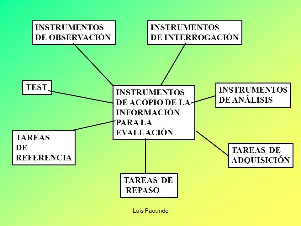 Luis Facundo TIPOS DE EVALUACIÓN POR SU FINALIDAD O FUNCIÓN FORMATIVA SUMATIVA POR SU EXTENSIÓN GLOBAL PARCIAL POR LOS AGENTES EVALUADORES QUE INTERVI