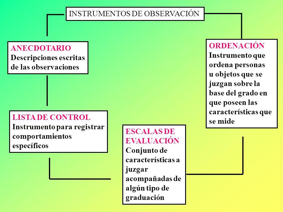 Luis Facundo INSTRUMENTOS DE ACOPIO DE LA INFORMACIÓN PARA LA EVALUACIÓN INSTRUMENTOS DE OBSERVACIÓN INSTRUMENTOS DE INTERROGACIÓN INSTRUMENTOS DE ANÁ