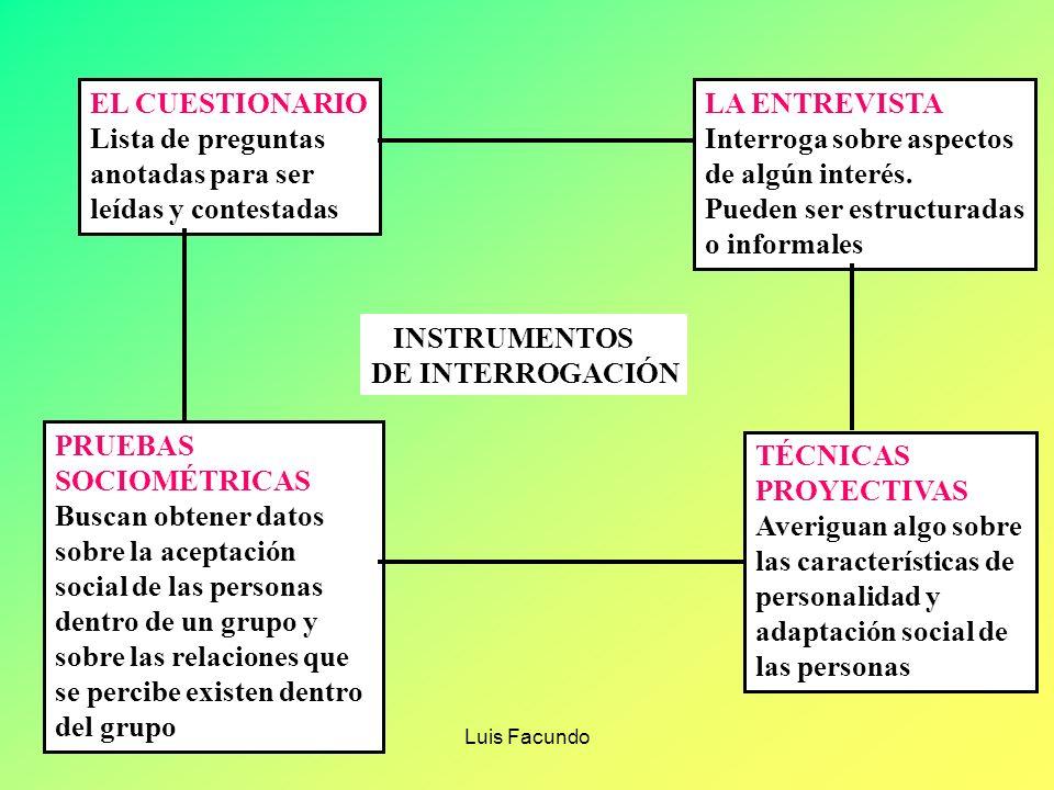 Luis Facundo INSTRUMENTOS DE OBSERVACIÓN ANECDOTARIO Descripciones escritas de las observaciones LISTA DE CONTROL Instrumento para registrar comportam