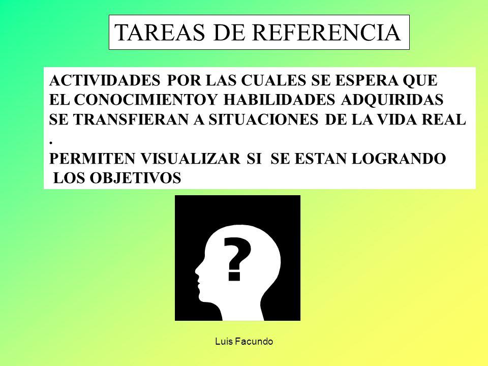 Luis Facundo TAREAS DE ADQUISICIÓN TAREAS DE REPASO ACCIONES DESTINADAS A AYUDAR AL ESTUDIANTE A ADQUIRIR NUEVAS NUEVAS CAPACIDADES O NUEVA INFORMACIO