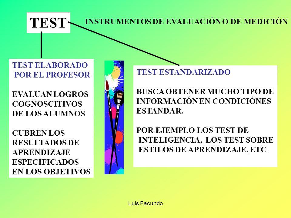 Luis Facundo TAREAS DE REFERENCIA ACTIVIDADES POR LAS CUALES SE ESPERA QUE EL CONOCIMIENTOY HABILIDADES ADQUIRIDAS SE TRANSFIERAN A SITUACIONES DE LA