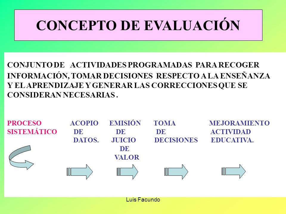 Luis Facundo CONCEPTO Proceso por el cual se determina hasta que punto se alcanzan los objetivos previamente establecidos del aprendizaje Por la evalu