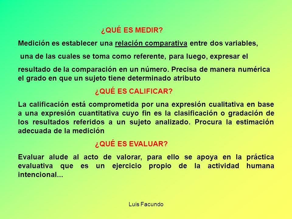 Luis Facundo CONCEPTO DE EVALUACIÓN CONJUNTO DE ACTIVIDADES PROGRAMADAS PARA RECOGER INFORMACIÓN, TOMAR DECISIONES RESPECTO A LA ENSEÑANZA Y EL APREND