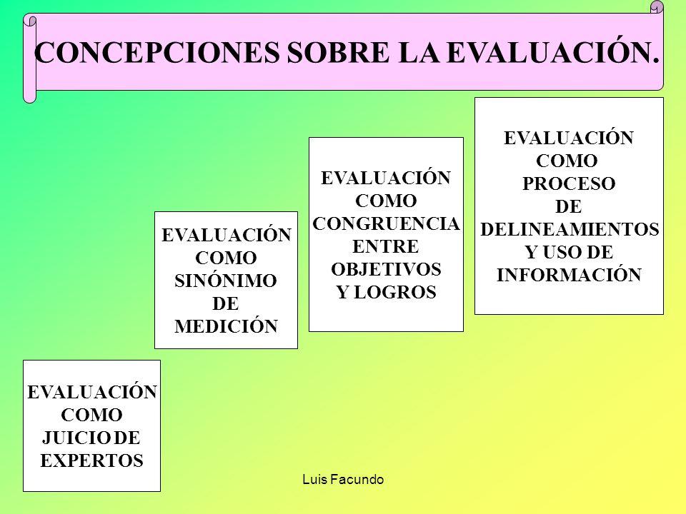 Luis Facundo ¿QUÉ ES MEDIR? Medición es establecer una relación comparativa entre dos variables, una de las cuales se toma como referente, para luego,
