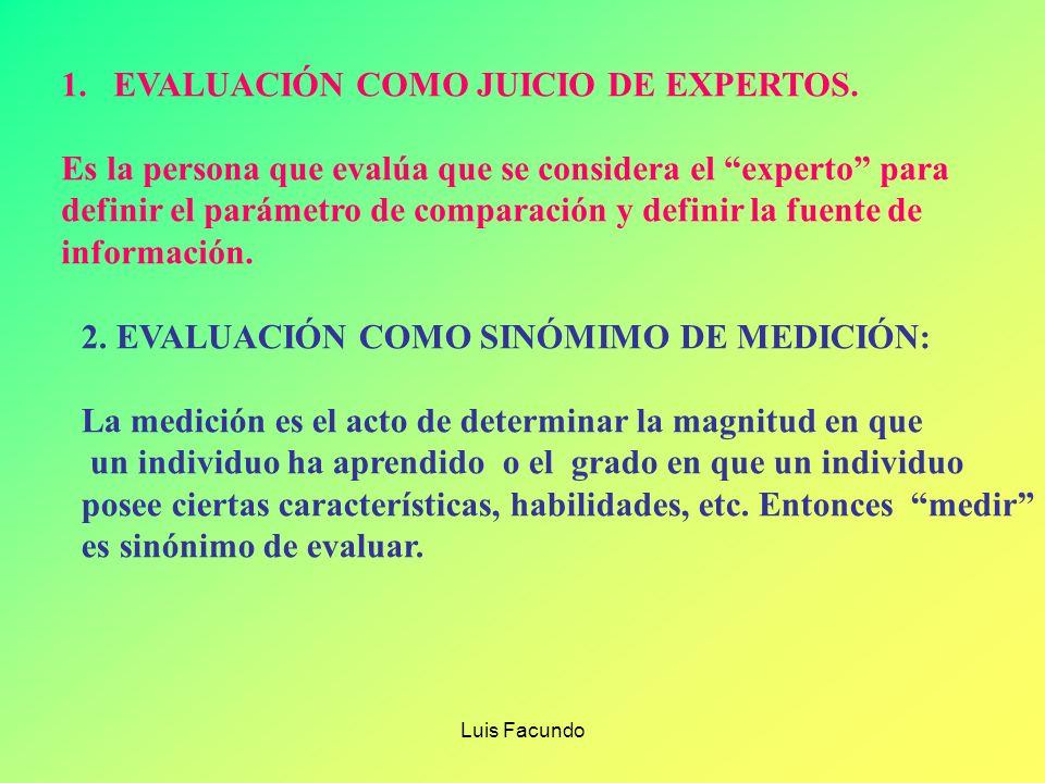 Luis Facundo CONCEPCIONES SOBRE LA EVALUACIÓN. EVALUACIÓN COMO JUICIO DE EXPERTOS EVALUACIÓN COMO SINÓNIMO DE MEDICIÓN EVALUACIÓN COMO CONGRUENCIA ENT