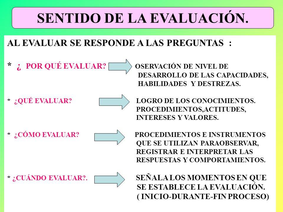Luis Facundo 3.EVALUACIÓN COMO CONGRUECIA ENTRE OBJETIVOS Y LOGROS. Hay un gran avance en esta concepción al destacar el rol fundamental que cumplen l