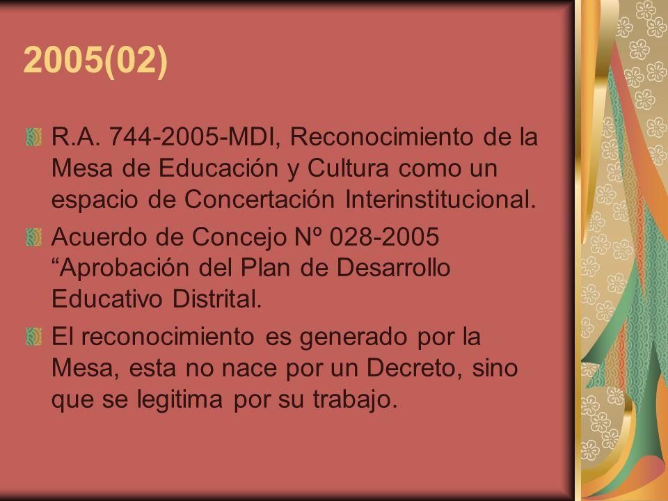 2005(02) R.A. 744-2005-MDI, Reconocimiento de la Mesa de Educación y Cultura como un espacio de Concertación Interinstitucional. Acuerdo de Concejo Nº