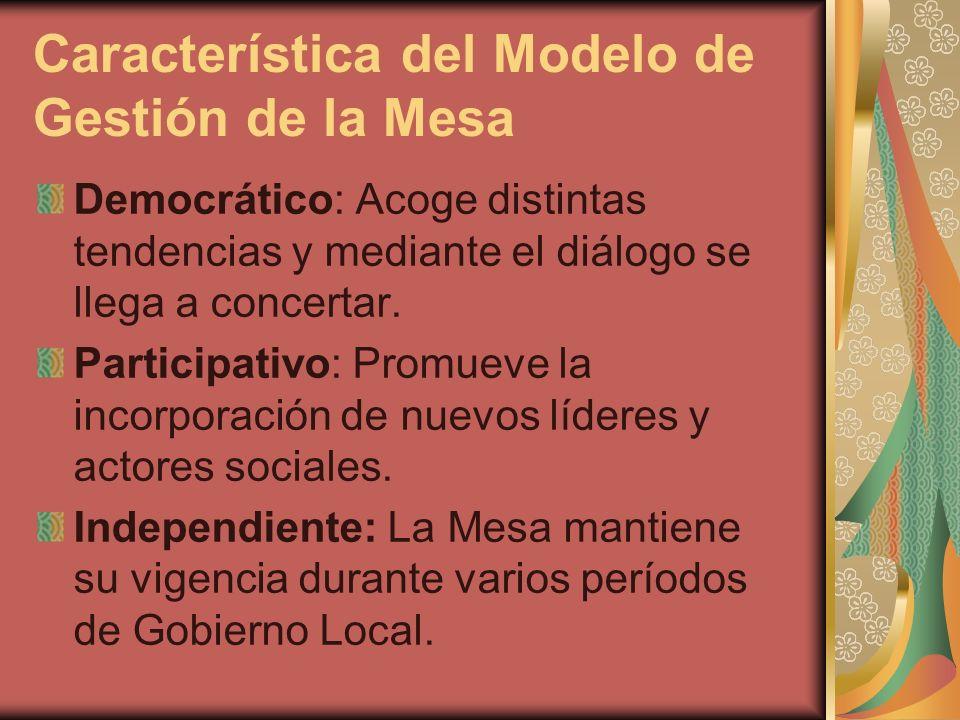 Característica del Modelo de Gestión de la Mesa Democrático: Acoge distintas tendencias y mediante el diálogo se llega a concertar. Participativo: Pro