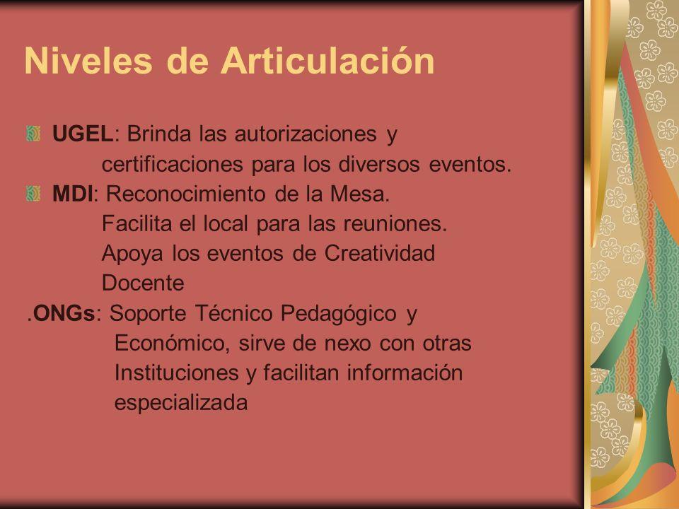 Niveles de Articulación UGEL: Brinda las autorizaciones y certificaciones para los diversos eventos. MDI: Reconocimiento de la Mesa. Facilita el local