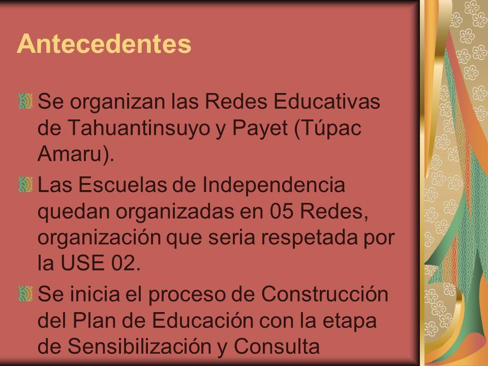 Antecedentes Se organizan las Redes Educativas de Tahuantinsuyo y Payet (Túpac Amaru). Las Escuelas de Independencia quedan organizadas en 05 Redes, o