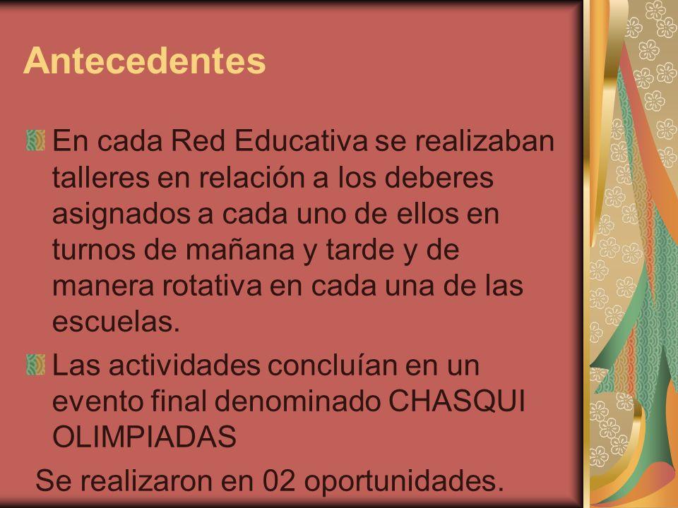 Antecedentes En cada Red Educativa se realizaban talleres en relación a los deberes asignados a cada uno de ellos en turnos de mañana y tarde y de man