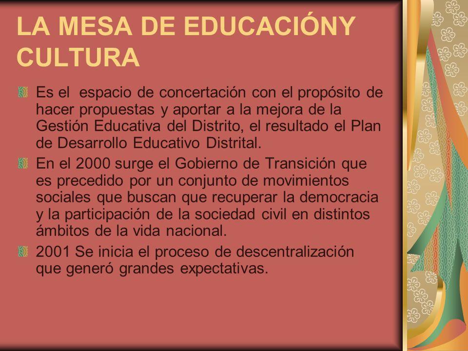 LA MESA DE EDUCACIÓNY CULTURA Es el espacio de concertación con el propósito de hacer propuestas y aportar a la mejora de la Gestión Educativa del Dis