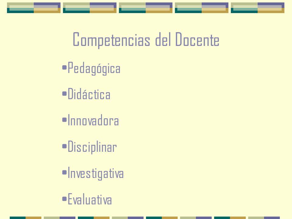 Competencias del Docente Pedagógica Didáctica Innovadora Disciplinar Investigativa Evaluativa