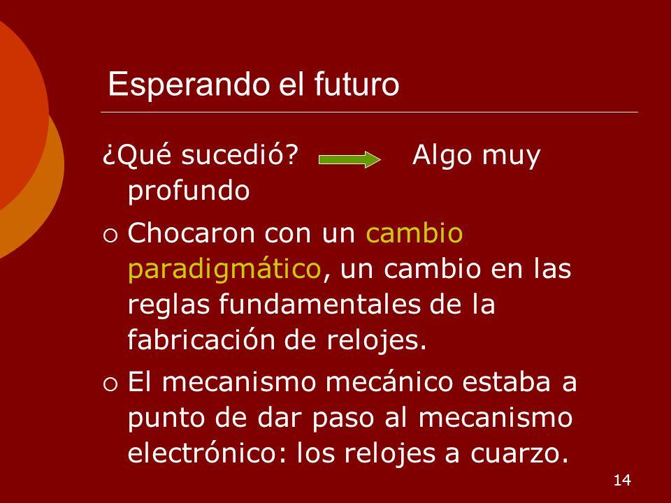 14 Esperando el futuro ¿Qué sucedió? Algo muy profundo Chocaron con un cambio paradigmático, un cambio en las reglas fundamentales de la fabricación d
