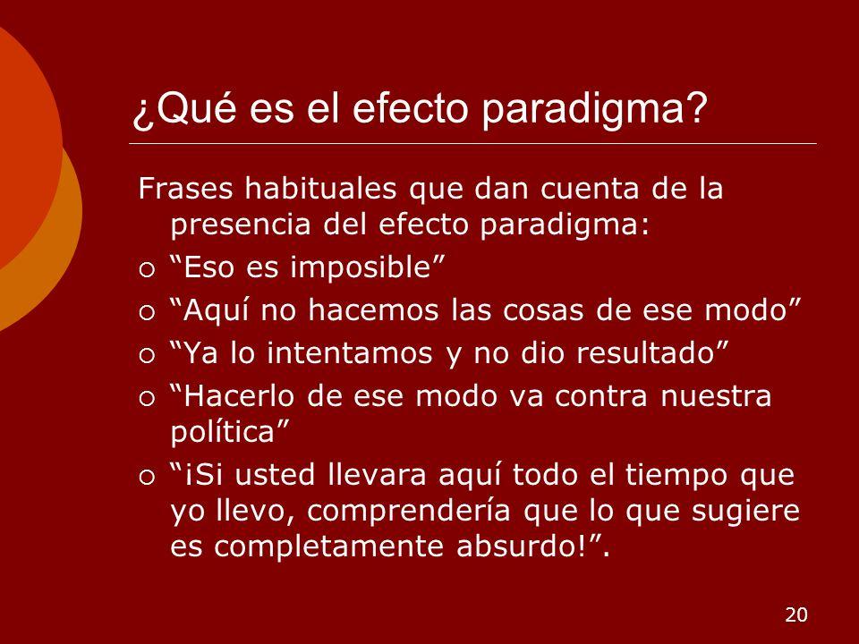 20 ¿Qué es el efecto paradigma? Frases habituales que dan cuenta de la presencia del efecto paradigma: Eso es imposible Aquí no hacemos las cosas de e