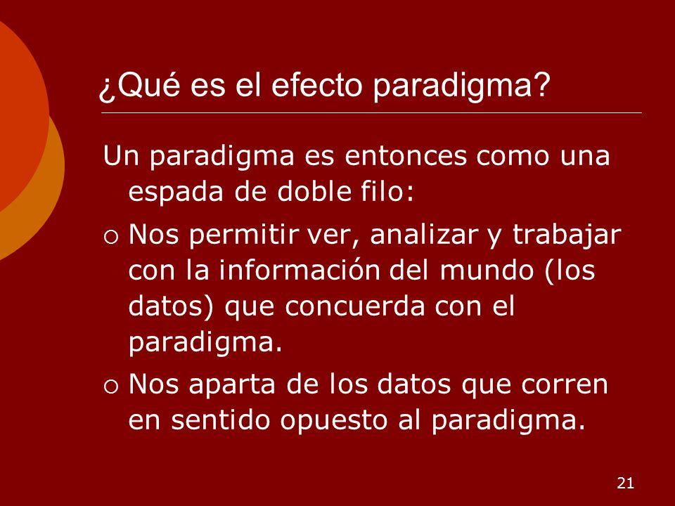 21 ¿Qué es el efecto paradigma? Un paradigma es entonces como una espada de doble filo: Nos permitir ver, analizar y trabajar con la información del m