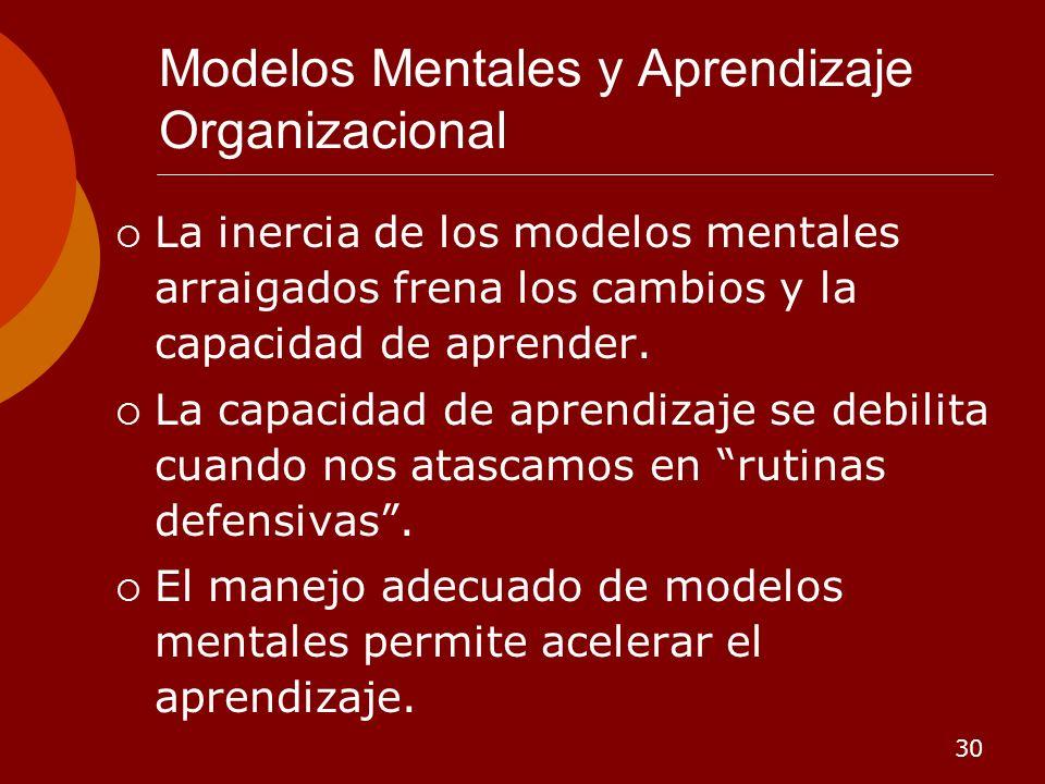 30 Modelos Mentales y Aprendizaje Organizacional La inercia de los modelos mentales arraigados frena los cambios y la capacidad de aprender. La capaci