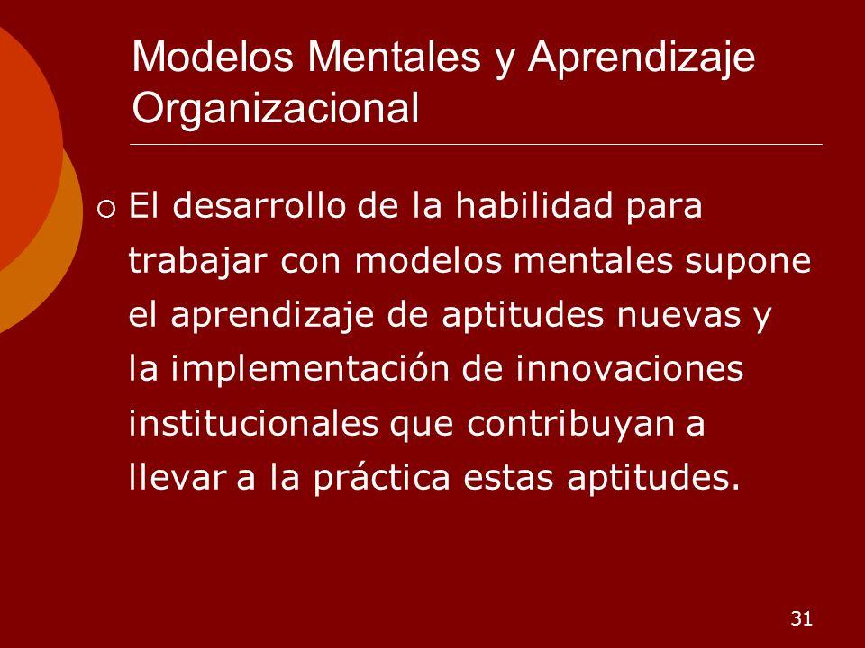 31 Modelos Mentales y Aprendizaje Organizacional El desarrollo de la habilidad para trabajar con modelos mentales supone el aprendizaje de aptitudes n