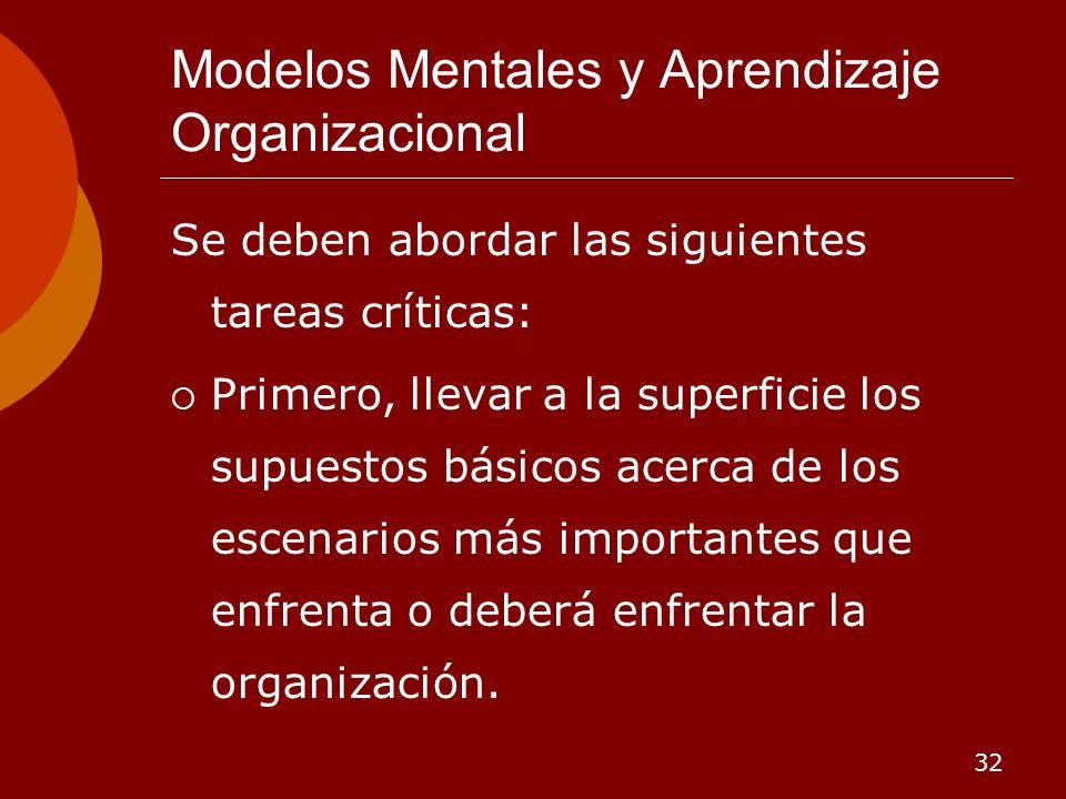 32 Modelos Mentales y Aprendizaje Organizacional Se deben abordar las siguientes tareas críticas: Primero, llevar a la superficie los supuestos básico