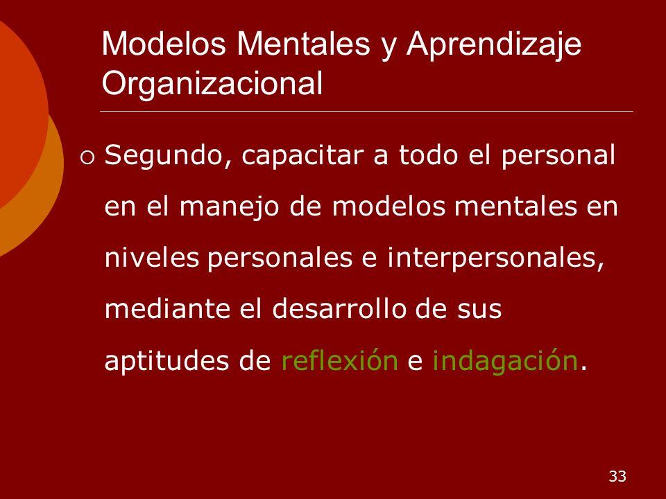 33 Modelos Mentales y Aprendizaje Organizacional Segundo, capacitar a todo el personal en el manejo de modelos mentales en niveles personales e interp