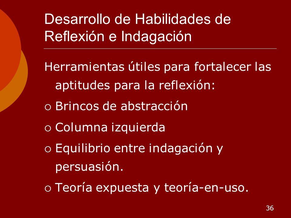 36 Desarrollo de Habilidades de Reflexión e Indagación Herramientas útiles para fortalecer las aptitudes para la reflexión: Brincos de abstracción Col