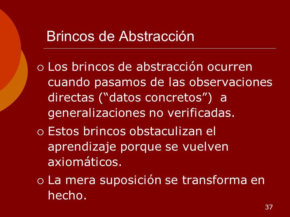 37 Brincos de Abstracción Los brincos de abstracción ocurren cuando pasamos de las observaciones directas (datos concretos) a generalizaciones no veri