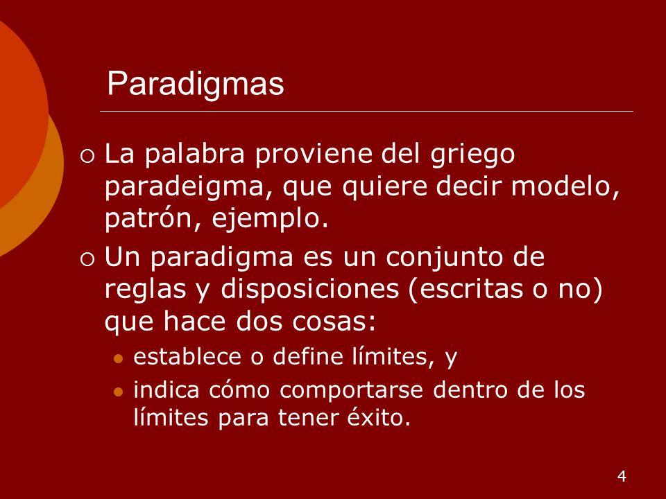 4 Paradigmas La palabra proviene del griego paradeigma, que quiere decir modelo, patrón, ejemplo. Un paradigma es un conjunto de reglas y disposicione