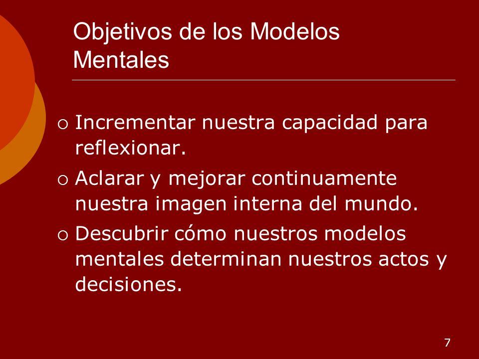 7 Objetivos de los Modelos Mentales Incrementar nuestra capacidad para reflexionar. Aclarar y mejorar continuamente nuestra imagen interna del mundo.