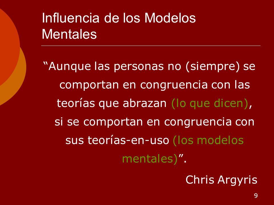 9 Influencia de los Modelos Mentales Aunque las personas no (siempre) se comportan en congruencia con las teorías que abrazan (lo que dicen), si se co
