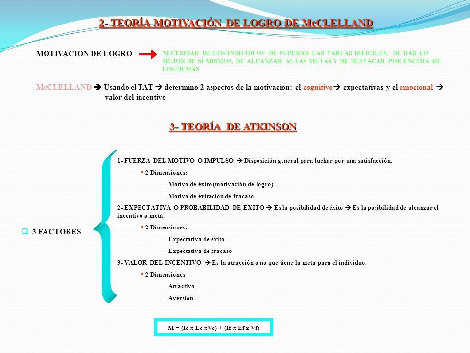 MOTIVACIÓN 1-VIENE DETERMINADA POR LA SUMA ALGEBRAICA DE LA TENDENCIA APETITIVA (motivación para lograr el éxito) Y LA TENDENCIA EVITATIVA (motivación para evitar el fracaso).