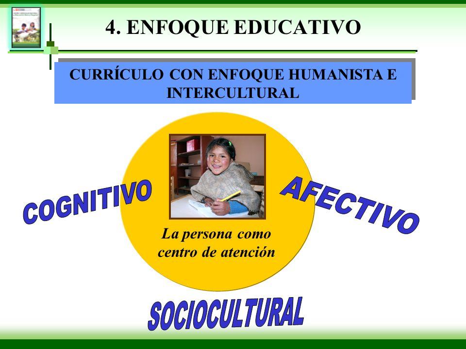 4. ENFOQUE EDUCATIVO La persona como centro de atención CURRÍCULO CON ENFOQUE HUMANISTA E INTERCULTURAL