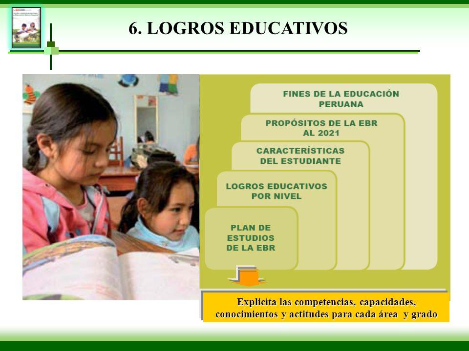 6. LOGROS EDUCATIVOS Explicita las competencias, capacidades, conocimientos y actitudes para cada área y grado