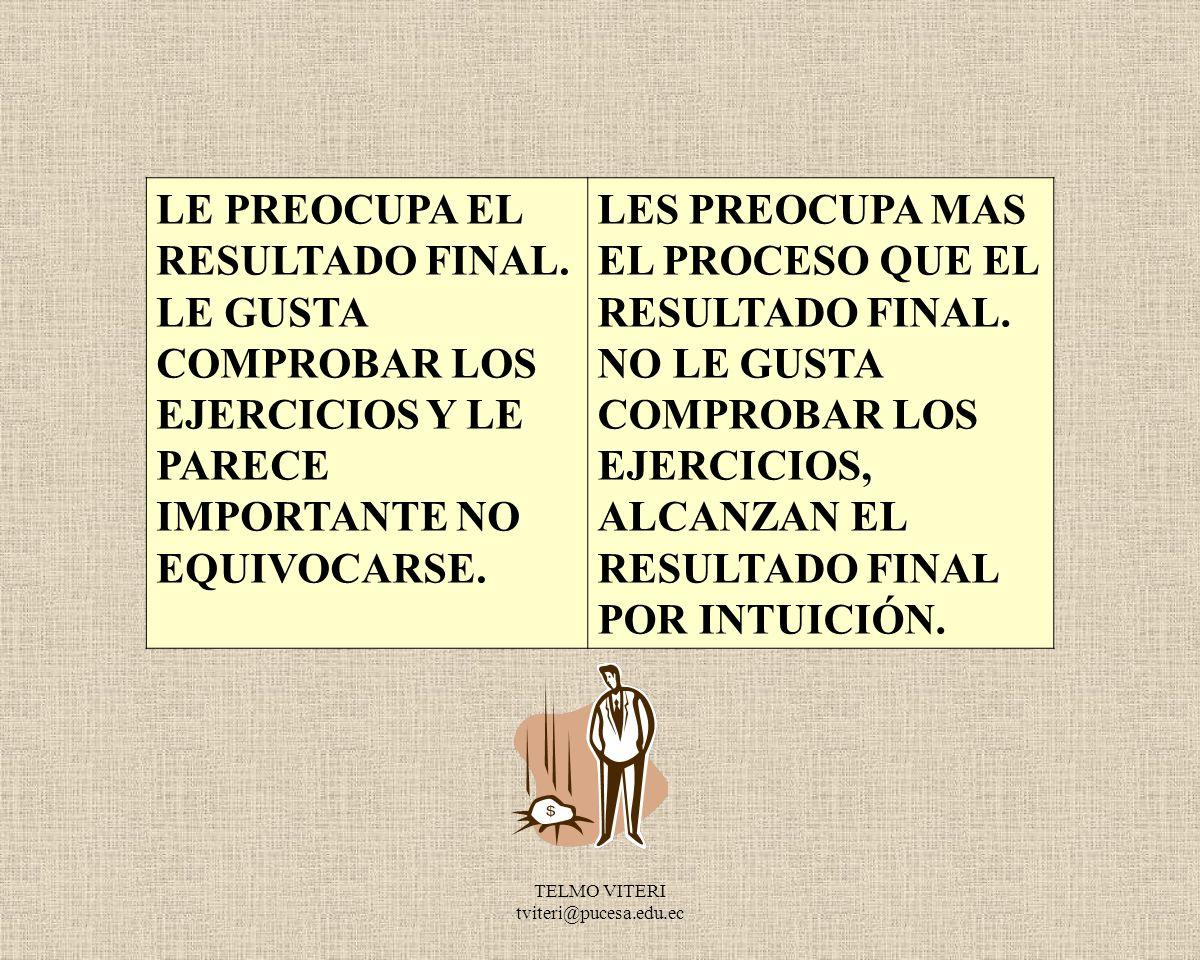 TELMO VITERI tviteri@pucesa.edu.ec ALUMNO HEMISFERIO LÓGICO ALUMNO HEMISFERIO HOLÍSTICO LES GUSTAN LAS COSAS BIEN Y NO SE PIERDEN POR LAS RAMAS.
