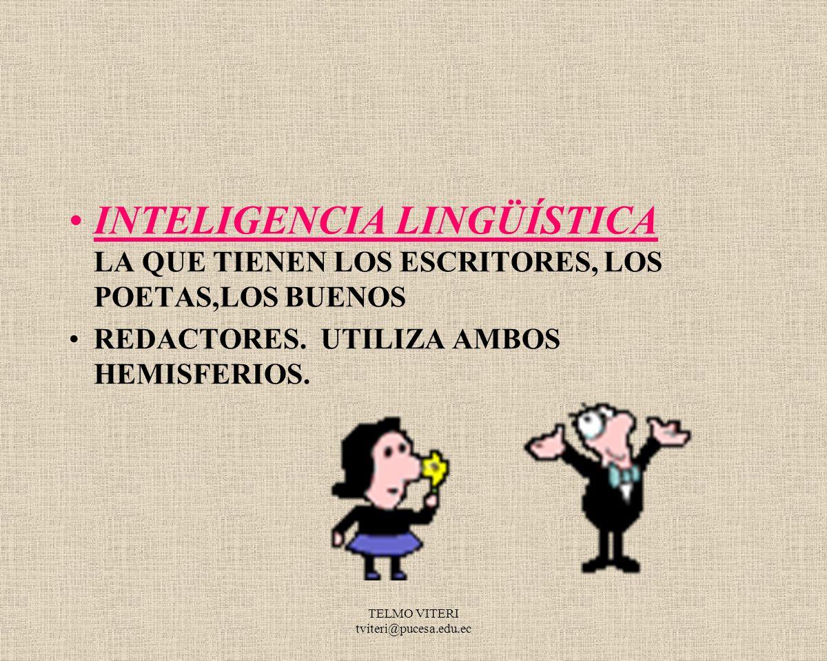 TELMO VITERI tviteri@pucesa.edu.ec INTELIGENCIAS MULTIPLES INTELIGENCIA LÓGICA.- MATEMÁTICA LA QUE UTILIZAMOS PARA RESOLVER PROBLEMAS DE LÓGICA Y MATEMÁTICAS.